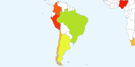 south america stock market valuations