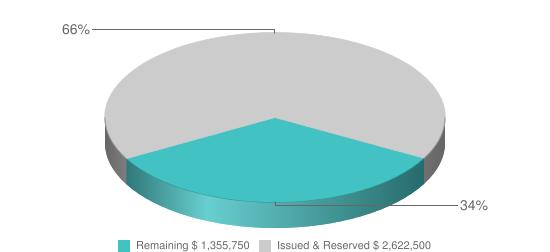 MOR-EV Funds (FY 2014-2015)&chts=000000,13