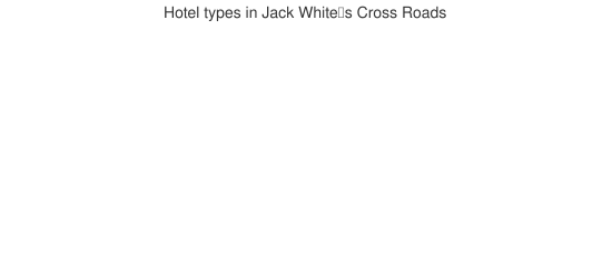 Hotel types in Jack White's Cross Roads