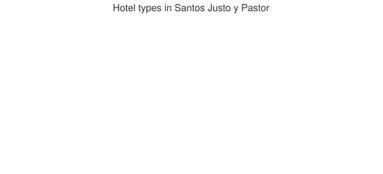 Hotel types in Santos Justo y Pastor
