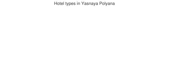 Hotel types in Yasnaya Polyana