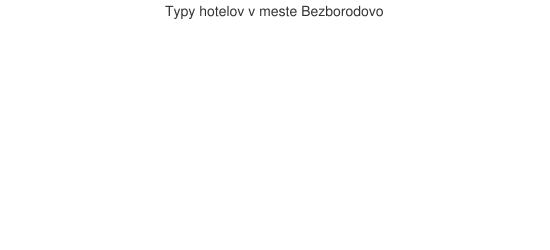 Typy hotelov v meste Bezborodovo