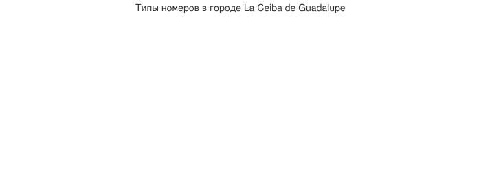 Типы номеров в городе La Ceiba de Guadalupe