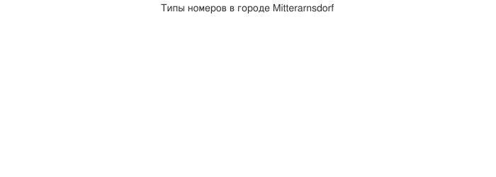 Типы номеров в городе Mitterarnsdorf