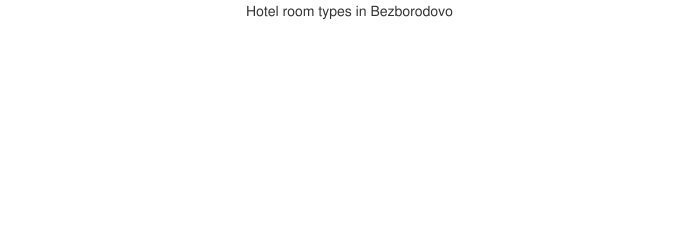 Hotel room types in Bezborodovo