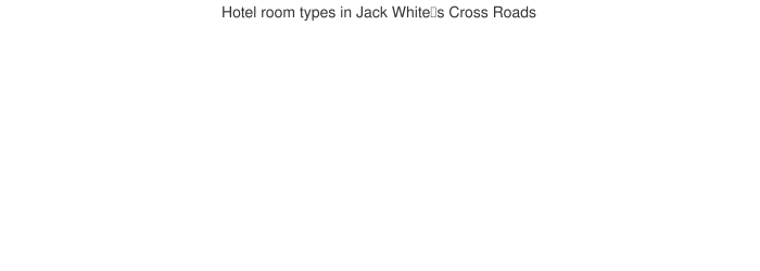 Hotel room types in Jack White's Cross Roads