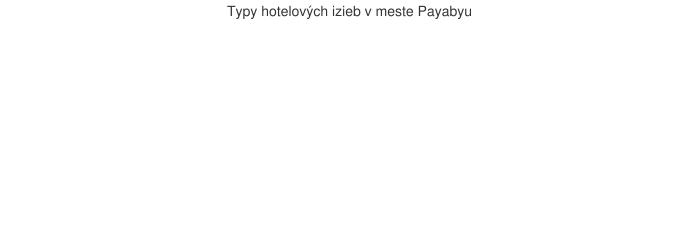 Typy hotelových izieb v meste Payabyu