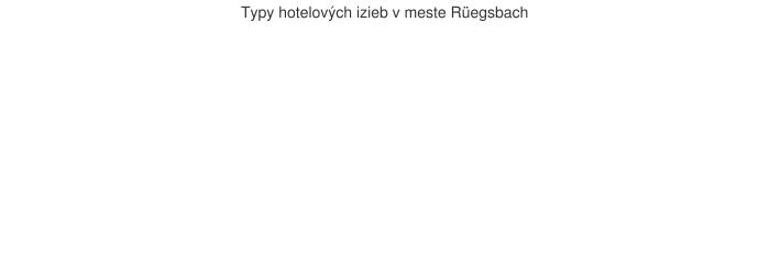 Typy hotelových izieb v meste Rüegsbach