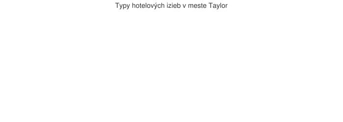 Typy hotelových izieb v meste Taylor
