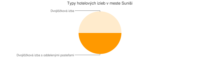 Typy hotelových izieb v meste Suniši