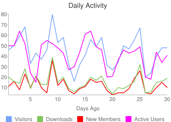 Activity in the past 30 days