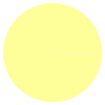 Chart?chco=cc3333,ffff99,339933&chd=s:a9a&cht=p&chs=370x370&chxr=0,4,360,4