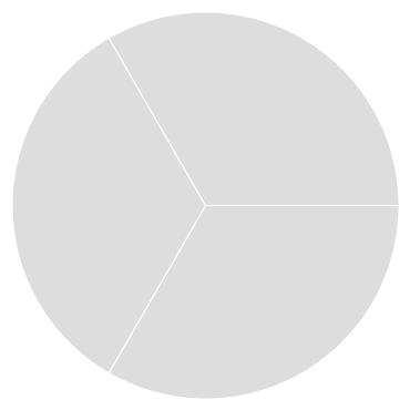 Chart?chco=dddddd,dddddd,dddddd&chd=s:999&cht=p&chs=370x370&chxr=0,10,10,10