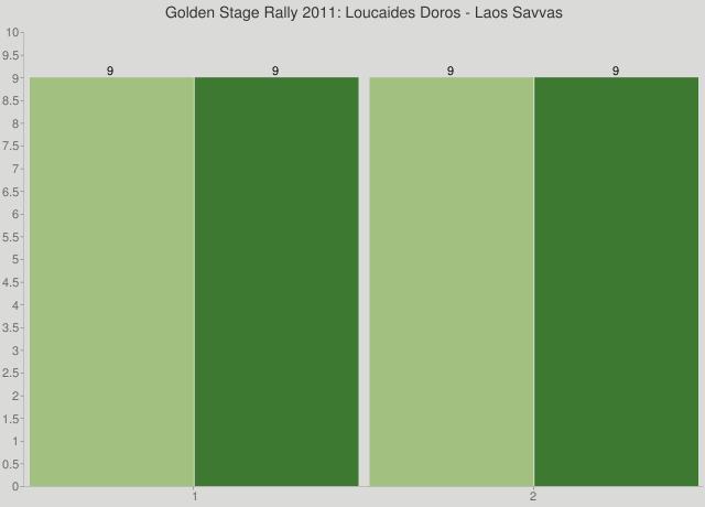 Golden Stage Rally 2011: Loucaides Doros - Laos Savvas