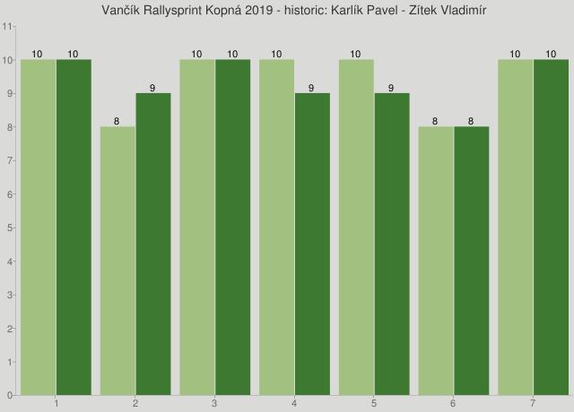 Vančík Rallysprint Kopná 2019 - historic: Karlík Pavel - Zítek Vladimír