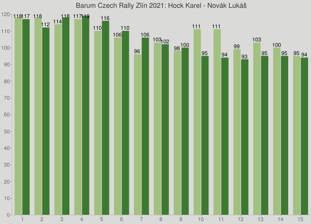 Barum Czech Rally Zlín 2021: Hock Karel - Novák Lukáš