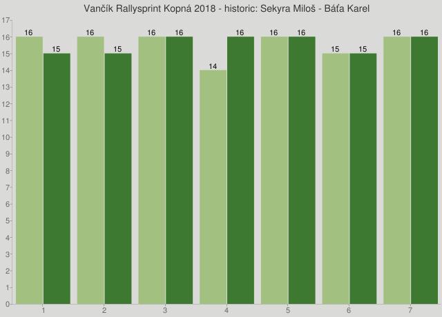 Vančík Rallysprint Kopná 2018 - historic: Sekyra Miloš - Báťa Karel