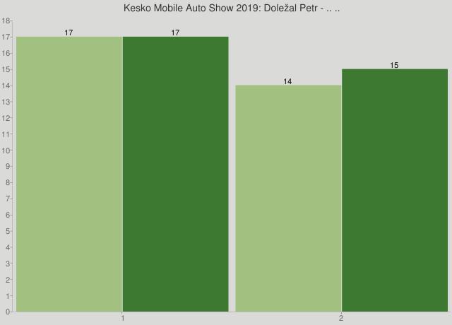 Kesko Mobile Auto Show 2019: Doležal Petr - .. ..