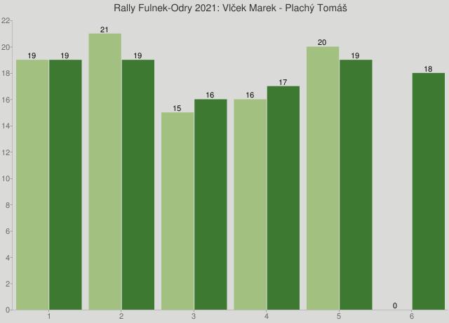 Rally Fulnek-Odry 2021: Vlček Marek - Plachý Tomáš