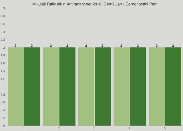 Mikuláš Rally all-in Antiradary.net 2016: Černý Jan - Černohorský Petr