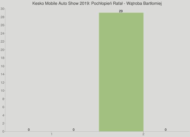 Kesko Mobile Auto Show 2019: Pochłopień Rafał - Wątroba Bartłomiej