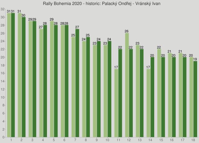 Rally Bohemia 2020 - historic: Palacký Ondřej - Vránský Ivan