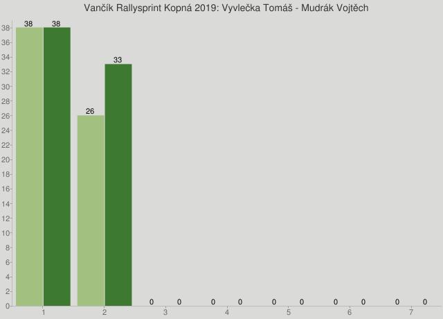 Vančík Rallysprint Kopná 2019: Vyvlečka Tomáš - Mudrák Vojtěch