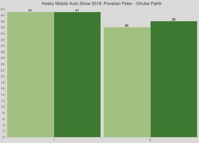 Kesko Mobile Auto Show 2019: Považan Peter - Otruba Patrik