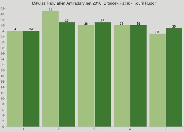 Mikuláš Rally all-in Antiradary.net 2016: Brtníček Patrik - Kouřil Rudolf