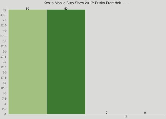 Kesko Mobile Auto Show 2017: Fusko František - .. ..