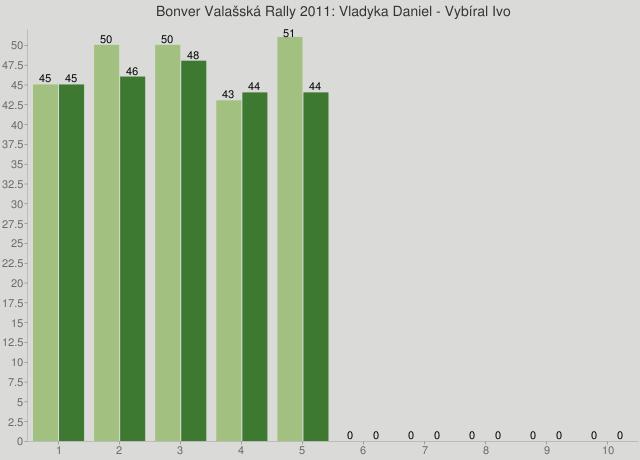Bonver Valašská Rally 2011: Vladyka Daniel - Vybíral Ivo