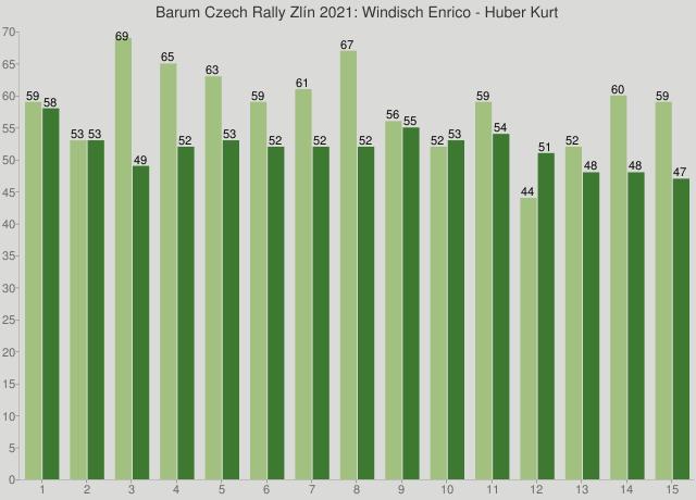 Barum Czech Rally Zlín 2021: Windisch Enrico - Huber Kurt