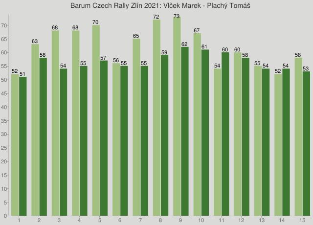 Barum Czech Rally Zlín 2021: Vlček Marek - Plachý Tomáš