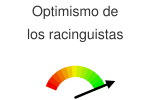 Optimismo de los racinguistas