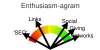search enthusiasm-agram