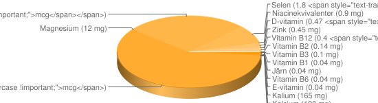 N&auml;ringsinneh&aring;ll f&ouml;r Mellanmjölk fett  1,5% berik m D-vitamin - Kalium (165 mg), Kalcium (120 mg), Fosfor (93 mg), Natrium (41 mg), A-vitamin (13 <span style=