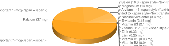 N&auml;ringsinneh&aring;ll f&ouml;r Medelhavssallad skaldjur tonfisk majonnäsdressing sallad - Natrium (361 mg), Kalium (157 mg), Fosfor (74 mg), K-vitamin (58 <span style=