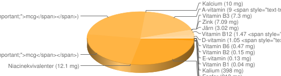 N&auml;ringsinneh&aring;ll f&ouml;r Entrecôte nöt stekt - Kalium (398 mg), Fosfor (213 mg), Natrium (175 mg), Magnesium (28 mg), Jod (13 <span style=