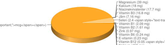 N&auml;ringsinneh&aring;ll f&ouml;r Frukostflingor berik Rice Krispies - Natrium (450 mg), Kalium (130 mg), Fosfor (127 mg), Vitamin B9 (46 <span style=
