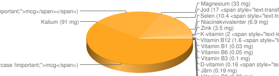 N&auml;ringsinneh&aring;ll f&ouml;r Ost hårdost fett 23% - Kalcium (810 mg), Fosfor (550 mg), Natrium (470 mg), A-vitamin (201 <span style=