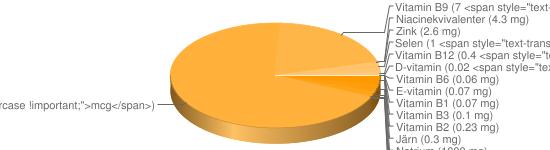 N&auml;ringsinneh&aring;ll f&ouml;r Mjukost smältost fett 4% - Natrium (1000 mg), Fosfor (741 mg), Kalcium (513 mg), Kalium (100 mg), Magnesium (25 mg), A-vitamin (24 <span style=
