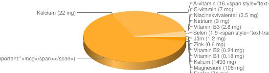N&auml;ringsinneh&aring;ll f&ouml;r Banan torkad - Kalium (1490 mg), Magnesium (108 mg), Fosfor (74 mg), Vitamin B9 (36 <span style=