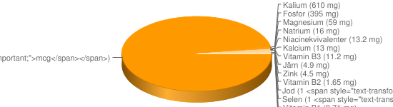N&auml;ringsinneh&aring;ll f&ouml;r Färsk jäst - Vitamin B9 (1000 <span style=