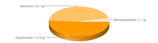 Näringsinnehåll för Frukostflingor fullkorn berik Special K - Disackarider (14.9 g), Sackaros (13.1 g), Monosackarider (1.1 g)