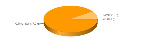 Näringsinnehåll för King Edward rå - Kolhydrater (17.7 g), Protein (1.8 g), Fett (0.1 g)