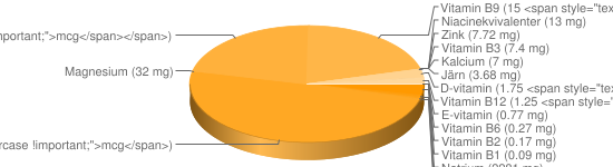 N&auml;ringsinneh&aring;ll f&ouml;r Rimmad oxbringa kokt - Natrium (2281 mg), Kalium (456 mg), Fosfor (298 mg), A-vitamin (36 <span style=