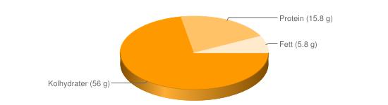 Näringsinnehåll för Havremust pulver berik - Kolhydrater (56 g), Protein (15.8 g), Fett (5.8 g)