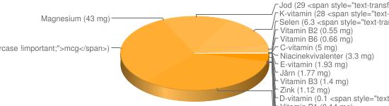 N&auml;ringsinneh&aring;ll f&ouml;r Dippmix pulver olika smaker - Natrium (6496 mg), Kalium (705 mg), Fosfor (296 mg), Kalcium (226 mg), Vitamin B9 (65 <span style=