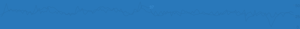 28 unique logged-in users yesterday 37 unique logged-in last 24 hours (updated hourly)