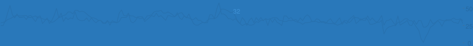 28 unique logged-in users yesterday 28 unique logged-in last 24 hours (updated hourly)